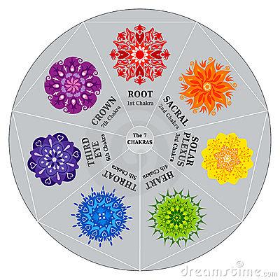 7-chakras-color-chart-mandalas-15854894