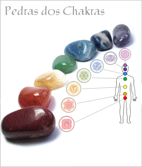 chakras_pedras