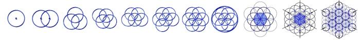 desenho-geometria-sagrada
