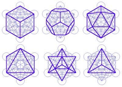 Figura+14+-+Os+cinco+sólidos+platônicos+e+a+estrela+tetraédrica+Merkaba+contidos+no+Cubo+de+Metatron_